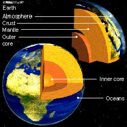planet mars core crust mantel - photo #10
