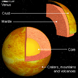 planet mars core crust mantel-#36